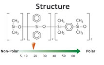 inertcap 35ms gc column structure