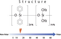 inertcap wax gc column structure